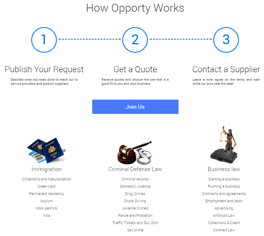 opporty - how it works