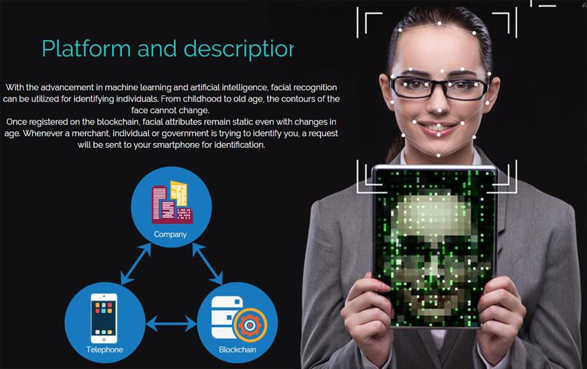 biometrids