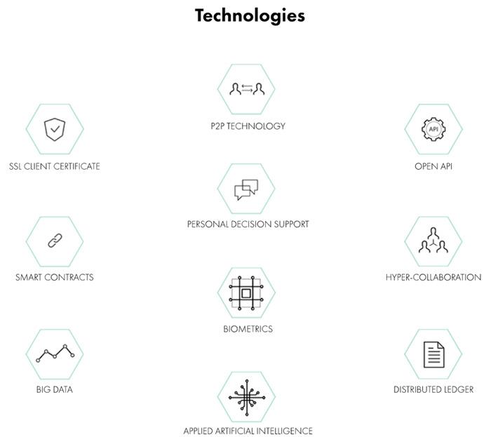 datarius technologies
