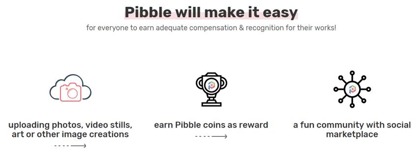 Pibble