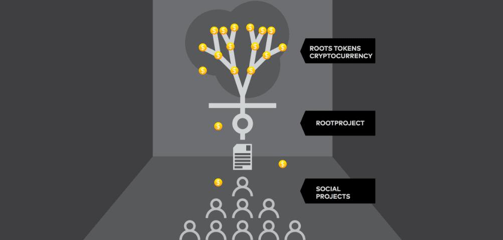 rootproject