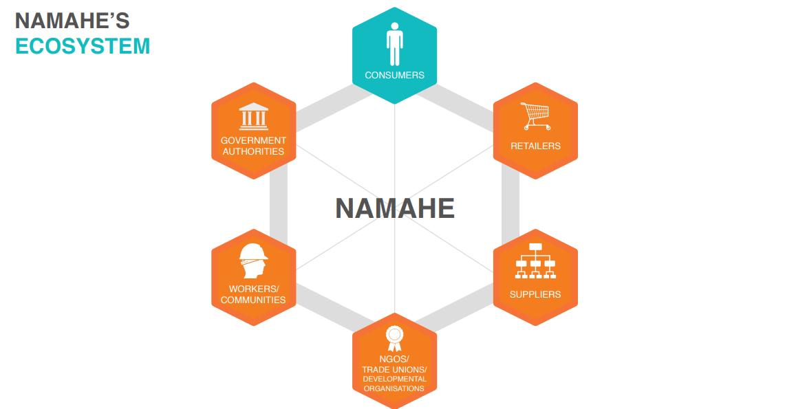 Namahe