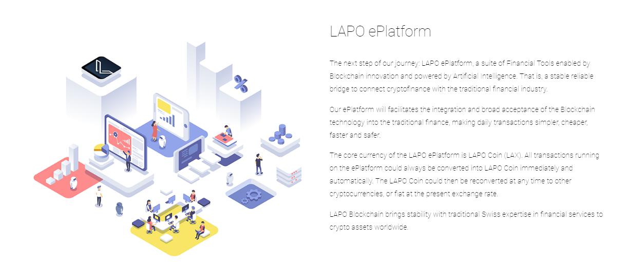 LAPO Blockchain