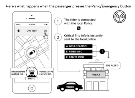 Here's what happens when the passenger presses the Panic Emergency Button