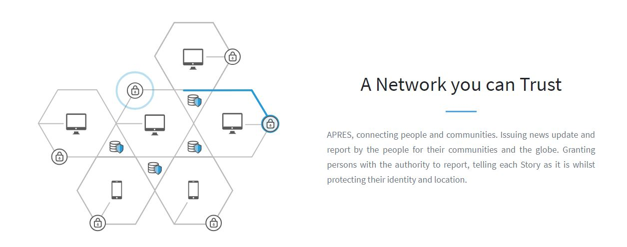 A Network you can Trust