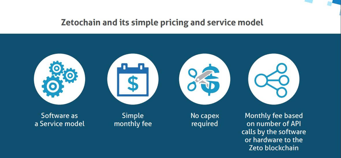 Zetochain and its simple pricing and service model
