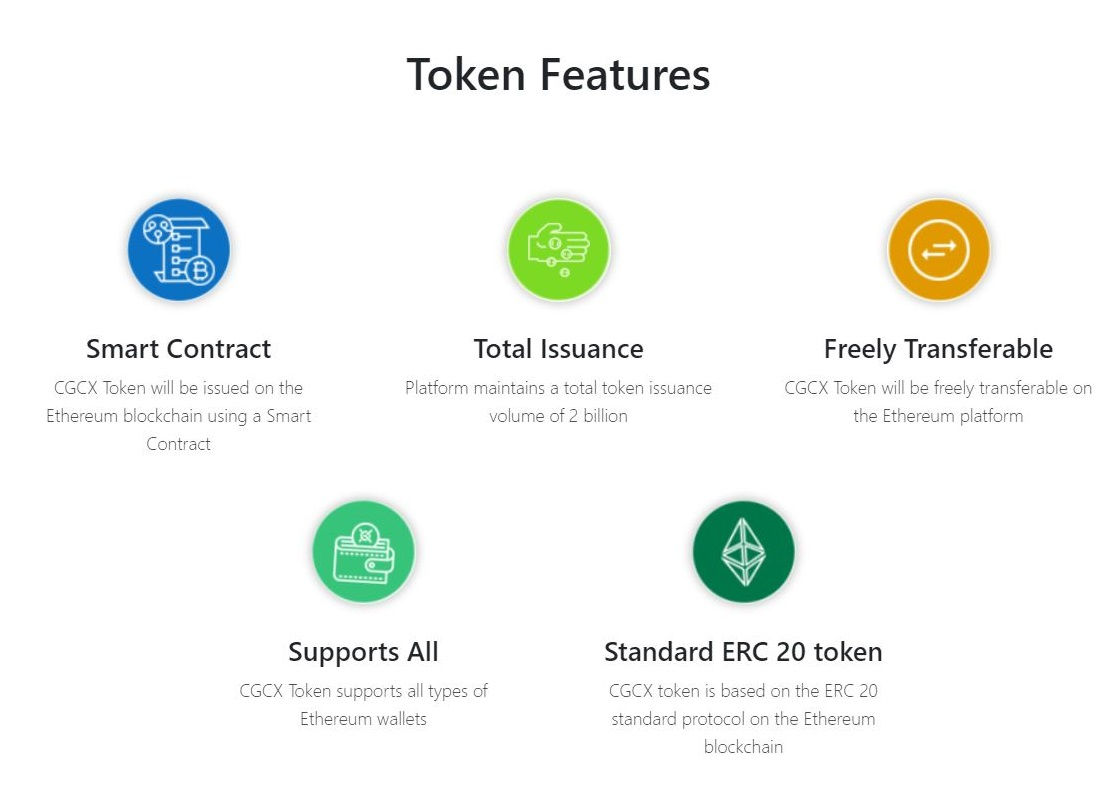 token features