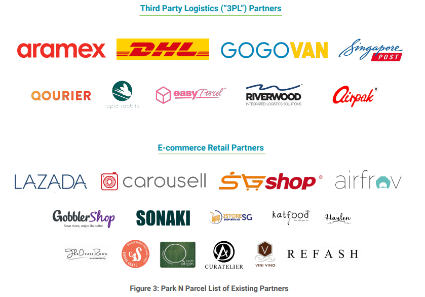 Park N Parcel List of Existing Partners