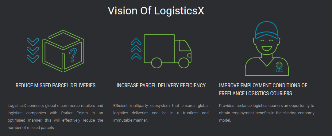 Vision Of LogisticsX
