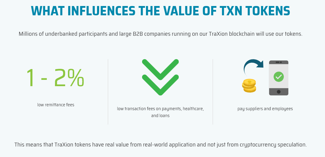 WHAT INFLUENCES THE VALUE OF TXN TOKENS